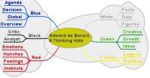 edward-de-bono-s-6-thinking-hats-large